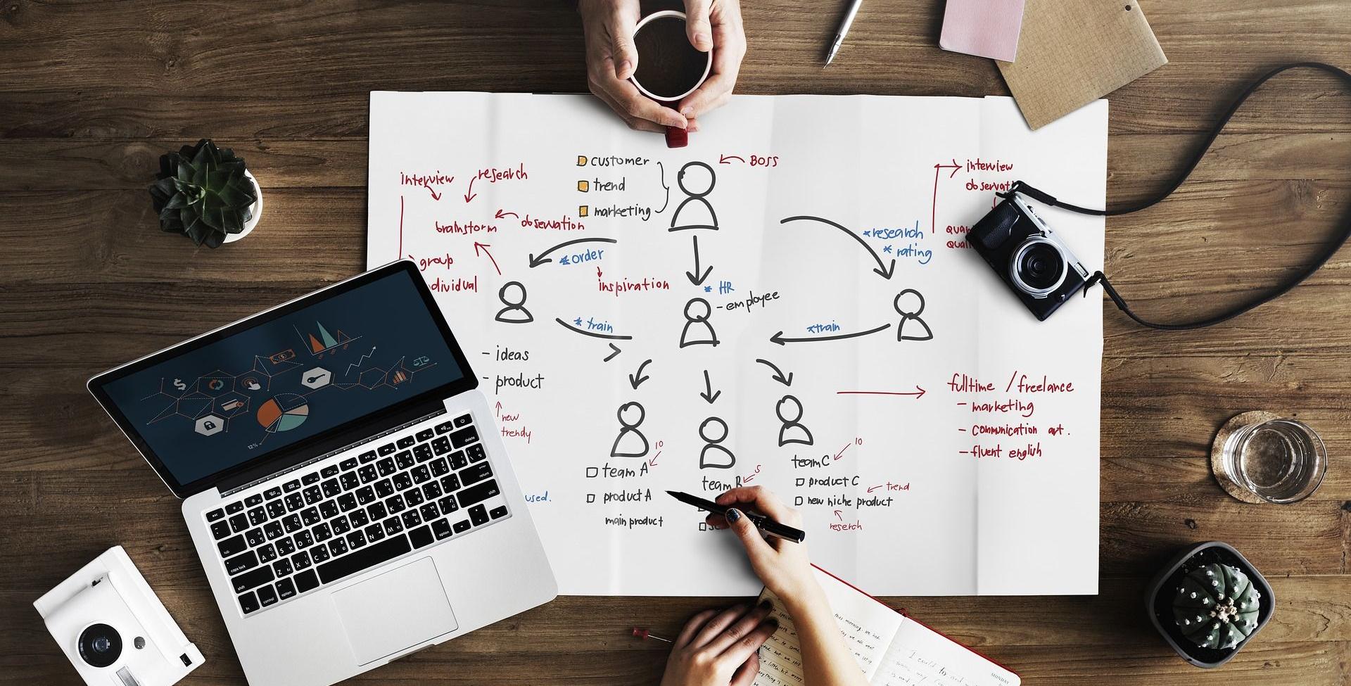 создание стратегии контент-маркетинга